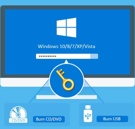 create CD/DVD or USB Windows password reset disk with windows password reset tool