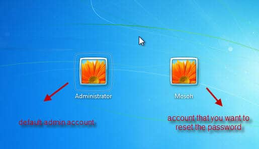 Accessing another administrator account to bypass admin Dell password