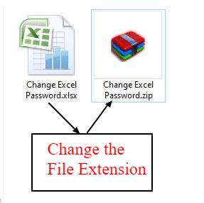changez l'extension du fichier d'excel pour supprimer le mot de passe